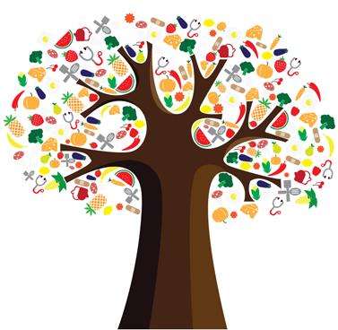 mahc-tree